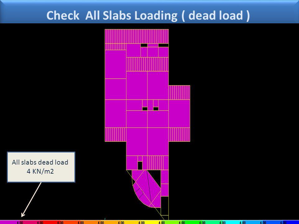 ( dead load ) Check All Slabs Loading All slabs dead load 4 KN/m2