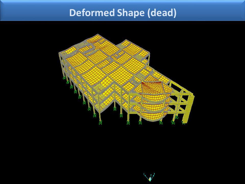 Deformed Shape (dead)