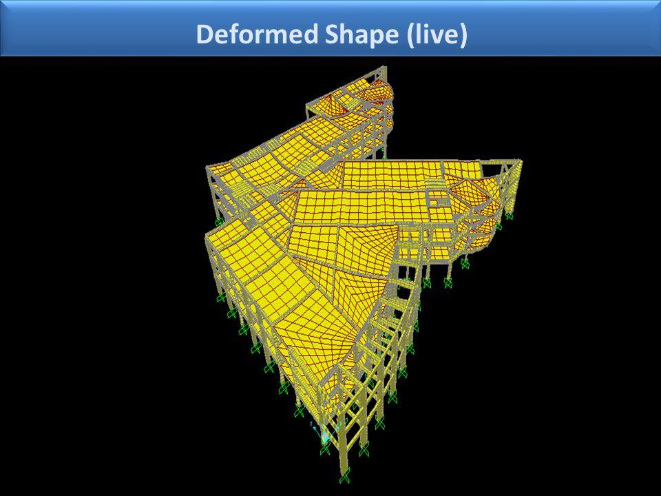 Deformed Shape (live)