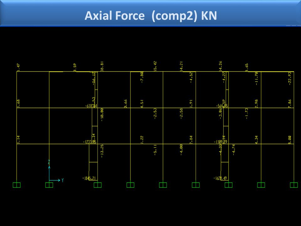 KN Axial Force (comp2)