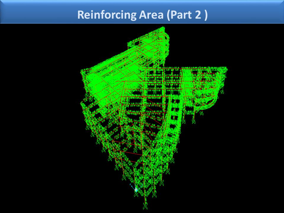 Reinforcing Area (Part 2 )
