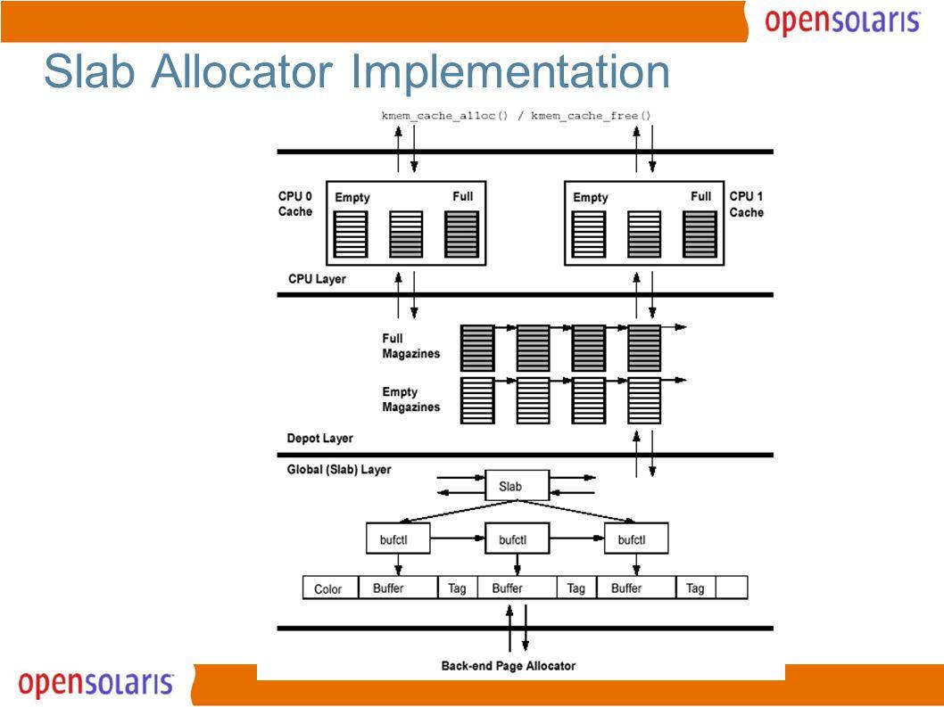 21 Slab Allocator Implementation