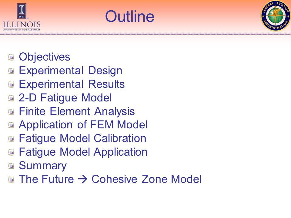 Step 5: Experimental Compliance vs. Crack Length curves Application of FEM Model
