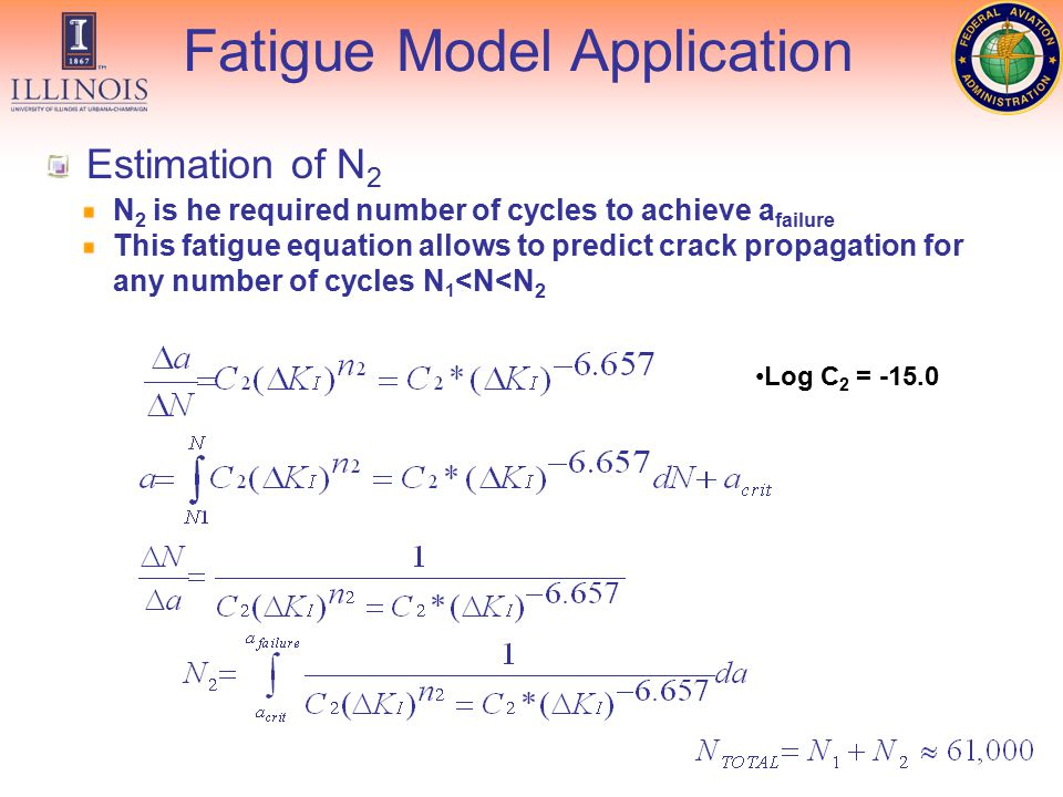 Fatigue Model Application Estimation of N 2 N 2 is he required number of cycles to achieve a failure This fatigue equation allows to predict crack propagation for any number of cycles N 1 <N<N 2 Log C 2 = -15.0