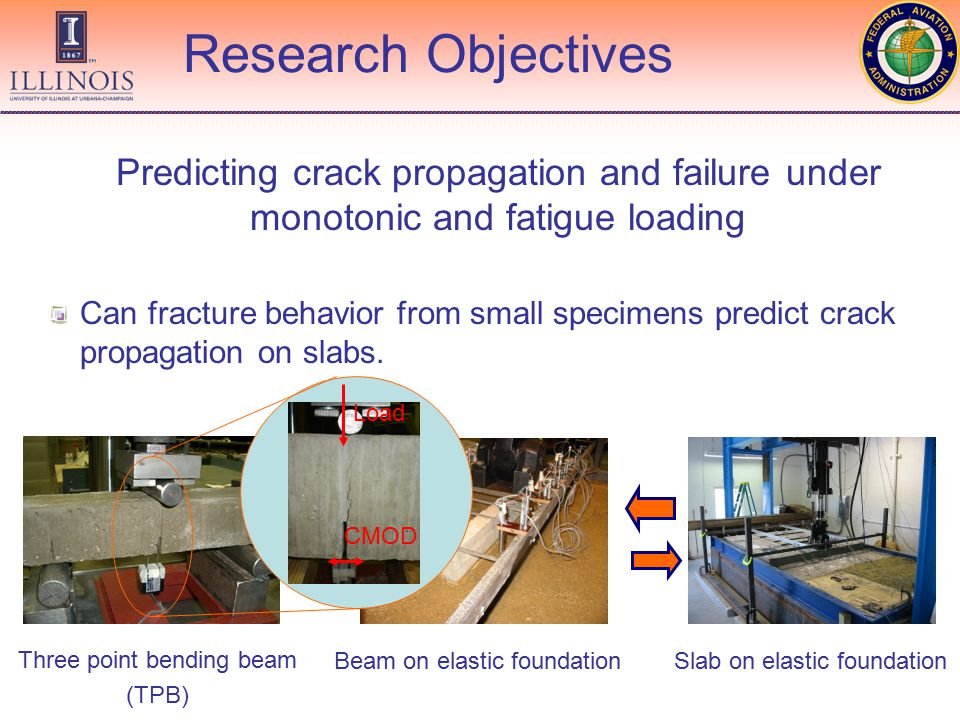 Research Objectives Predicting crack propagation and failure under monotonic and fatigue loading Can fracture behavior from small specimens predict crack propagation on slabs.