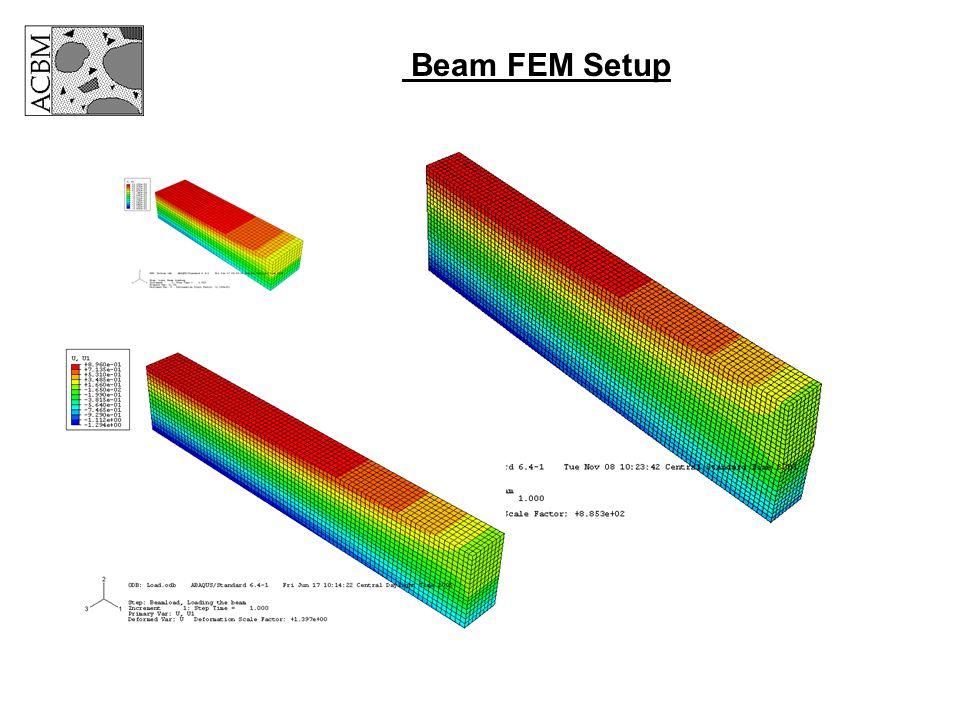 Laboratory Testing and Modeling of Separated Concrete Overlays Concrete Overlay h ol Existing Concrete Pavement hehe Bond Breaker - Asphalt Concrete Bond Breaker ~ 2
