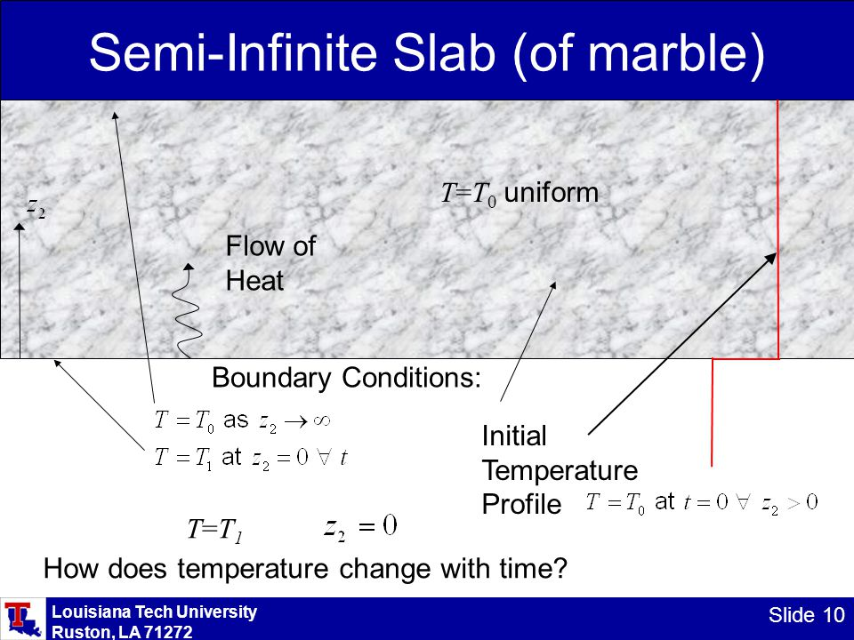 Louisiana Tech University Ruston, LA 71272 Slide 10 Semi-Infinite Slab (of marble) Flow of Heat T=T1T=T1 T=T 0 uniform How does temperature change with time.