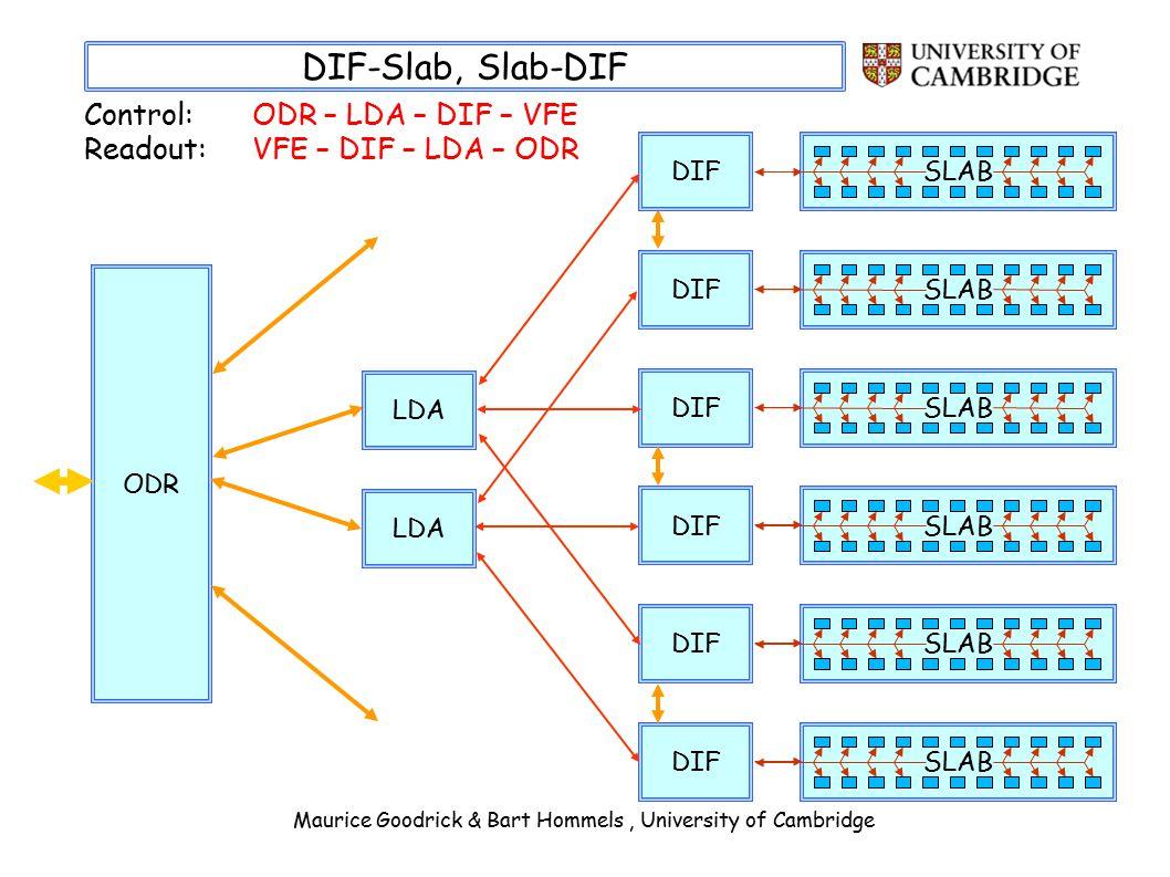 Maurice Goodrick & Bart Hommels, University of Cambridge DIF-Slab, Slab-DIF Control:ODR – LDA – DIF – VFE Readout:VFE – DIF – LDA – ODR ODR SLABDIFSLA