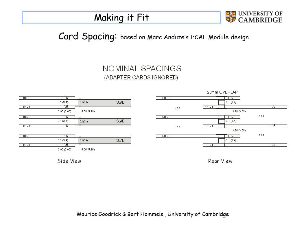 Maurice Goodrick & Bart Hommels, University of Cambridge Making it Fit Card Spacing: based on Marc Anduze's ECAL Module design