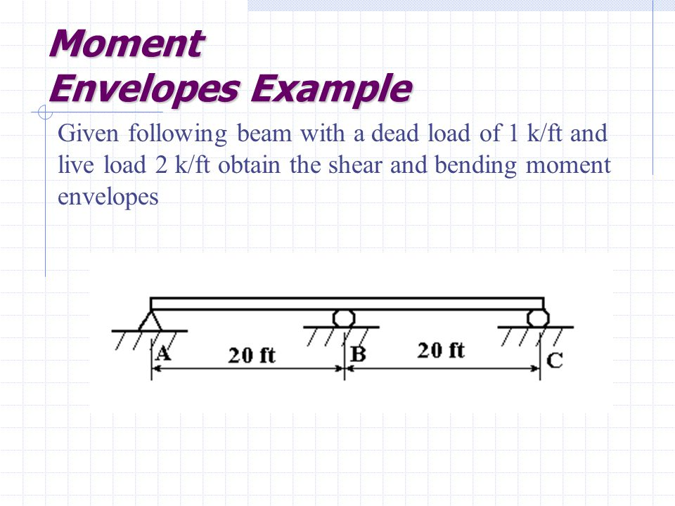 Moment Envelopes Example Given following beam with a dead load of 1 k/ft and live load 2 k/ft obtain the shear and bending moment envelopes