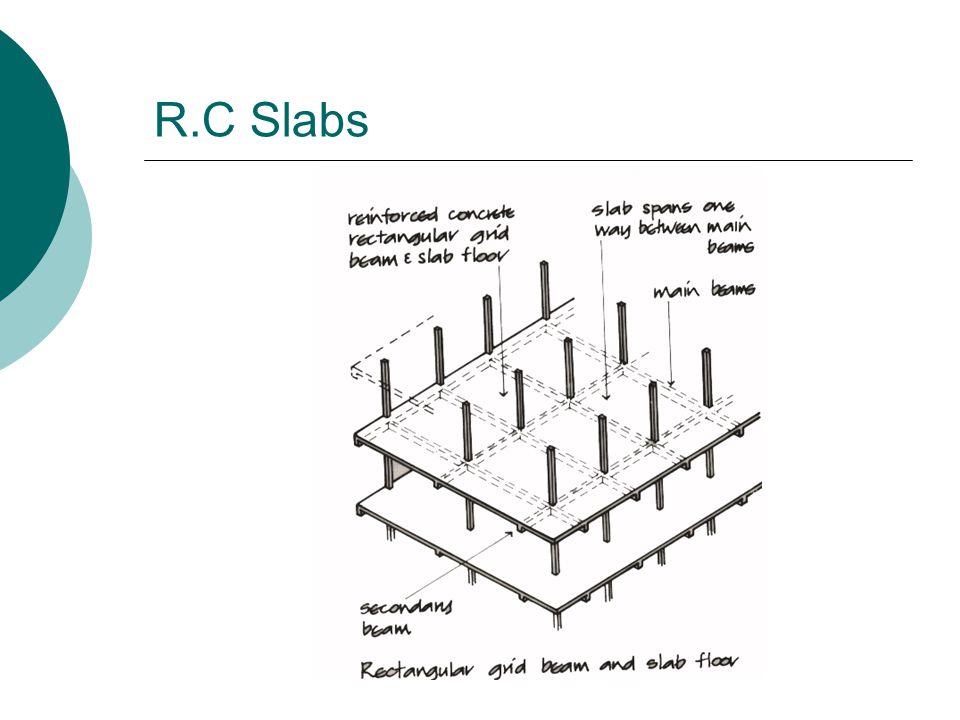  One way slab  One way Ribbed Slab(Joist Slab)  Two way Slab  Two way Waffle Slab (Grid)  Two Way Flat Slab