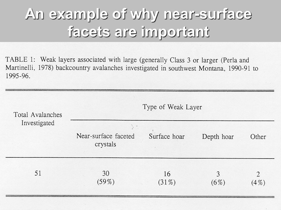 Mechanisms of near-surface facet formation Mechanisms of near-surface facet formation Near-surface gradients from radiation balance Three types of near-surface processes currently identified – have been studied over the past 25 years Near-surface gradients from radiation balance Three types of near-surface processes currently identified – have been studied over the past 25 years