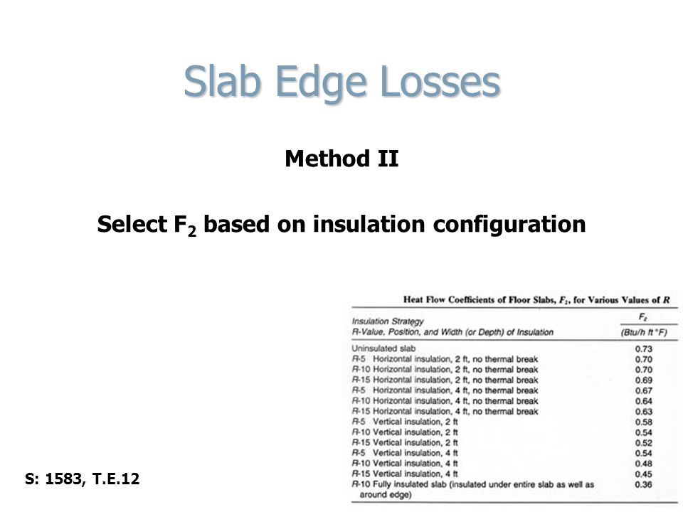 Slab Edge Losses Method II Select F 2 based on insulation configuration S: 1583, T.E.12