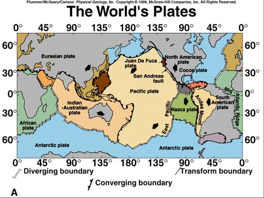 INTRODUCTION u Ideas – Continental drift- Alfred Wegener – Sea-floor spreading – Paleomagnetism