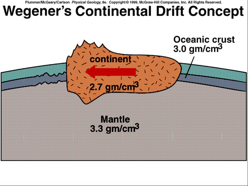 INTRODUCTION u Tectonics- large scale deformational features of the crust u Plate tectonics – Earth's outer shell divided into plates – Plates move & change in size u Activity at plate boundaries u Combined: – Paleomagnetism – Sea-floor spreading