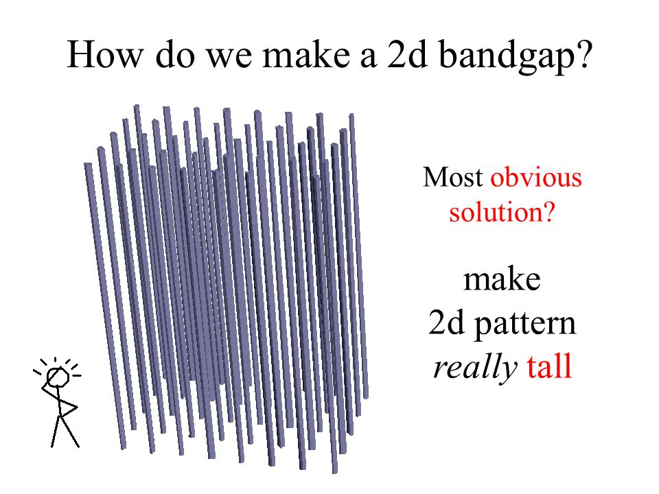 How do we make a 2d bandgap? Most obvious solution? make 2d pattern really tall