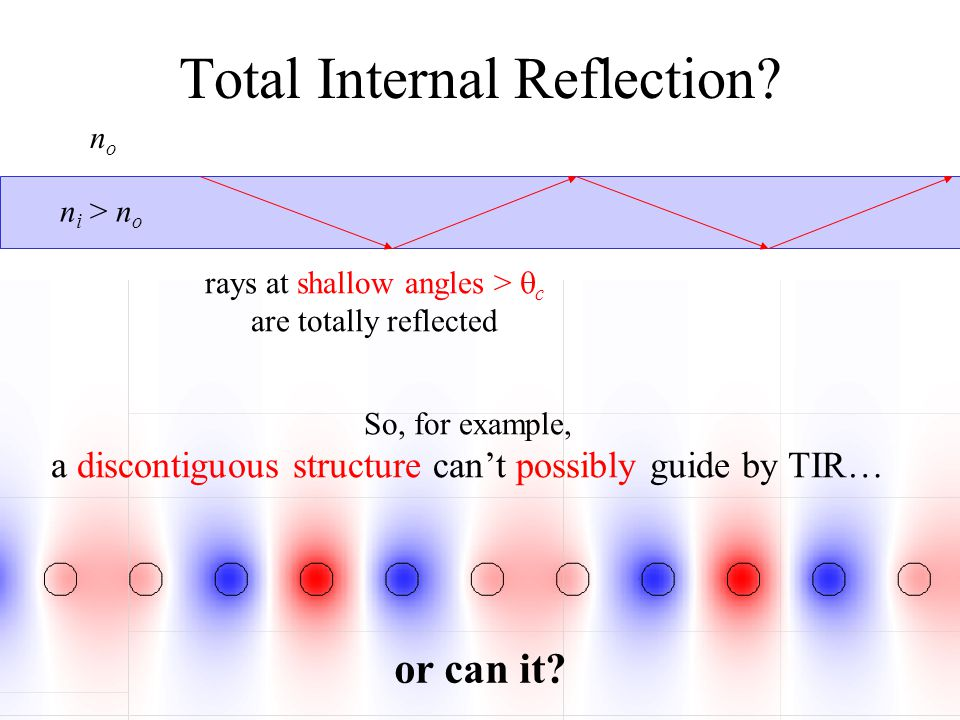 Total Internal Reflection.