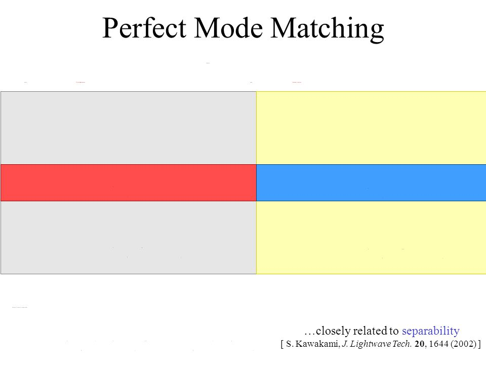 Perfect Mode Matching …closely related to separability [ S. Kawakami, J. Lightwave Tech. 20, 1644 (2002) ]