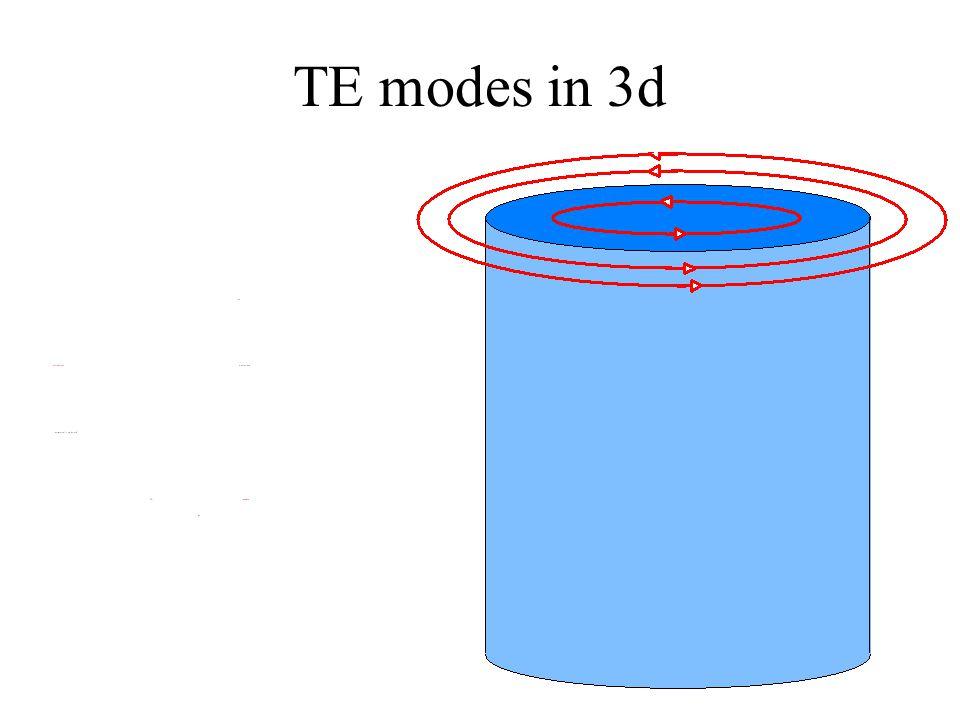 TE modes in 3d