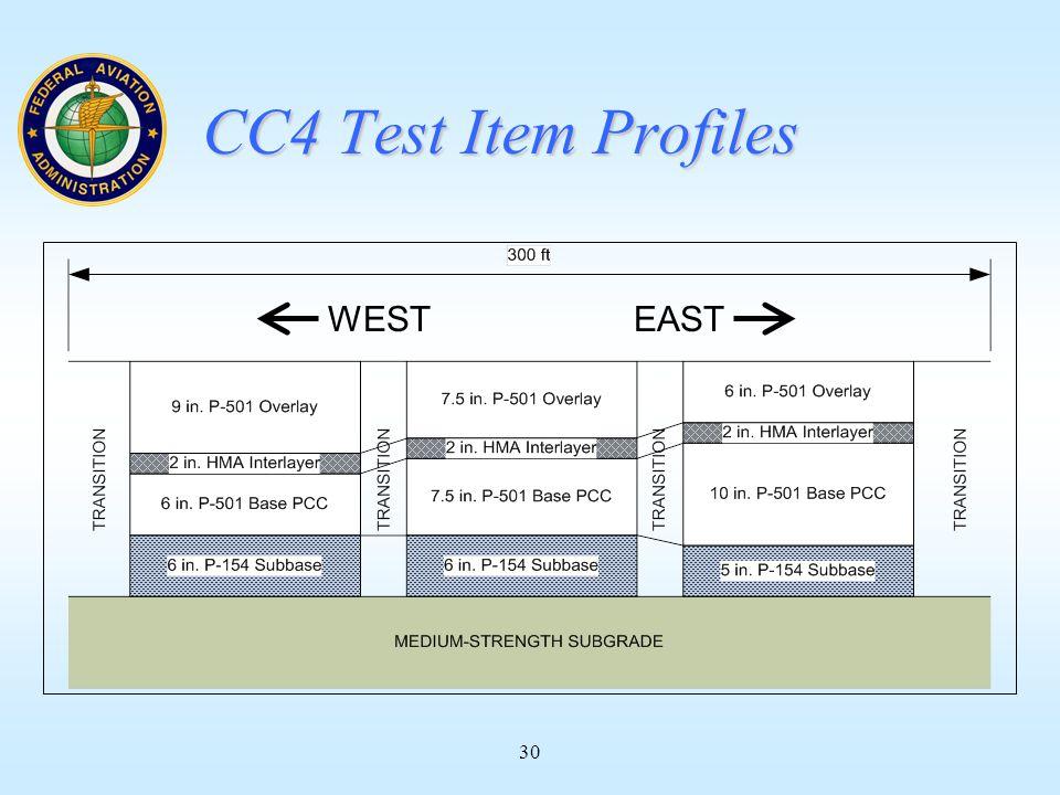 30 CC4 Test Item Profiles WEST EAST