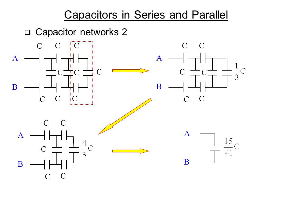 Capacitors in Series and Parallel  Capacitor networks 2 C A B A B CC C CC CC C CC C C C C A B CC C C C A B