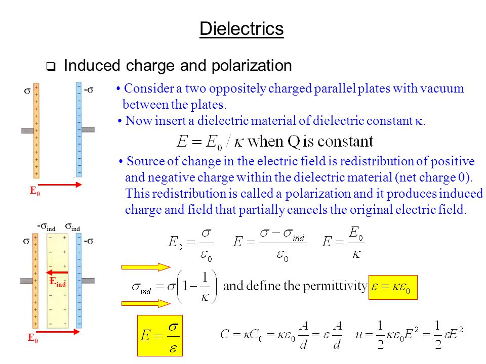 Dielectrics  Induced charge and polarization Consider a two oppositely charged parallel plates with vacuum between the plates. Now insert a dielectri