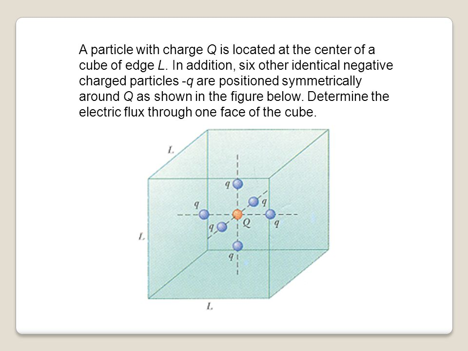 A particle with charge Q is located at the center of a cube of edge L.