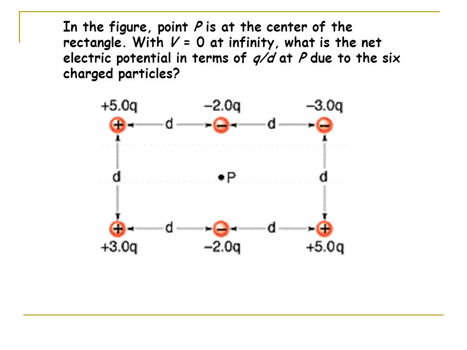 Example z R Which was the result we obtained earlier disk  =charge per unit area