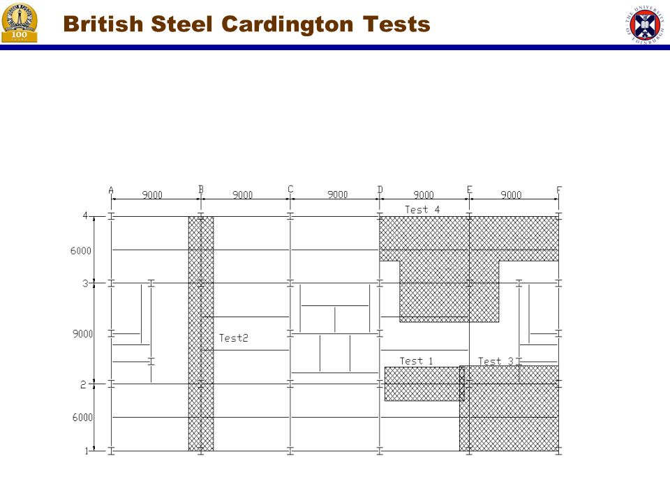 British Steel Cardington Tests