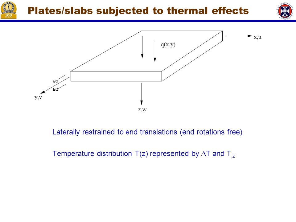 Plates/slabs subjected to thermal effects Laterally restrained to end translations (end rotations free) Temperature distribution T(z) represented by  T and T,z