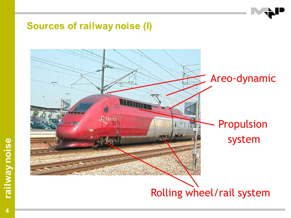 railway noise 5 Speed relation for the three noise sources