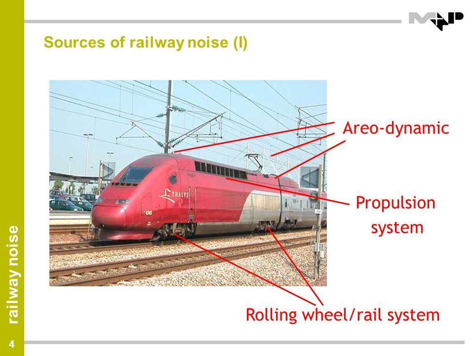 railway noise 15 Modeling rolling noise (2): force  sound radiation