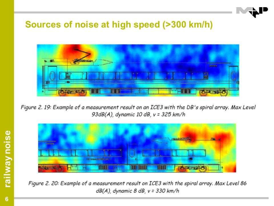 railway noise 57