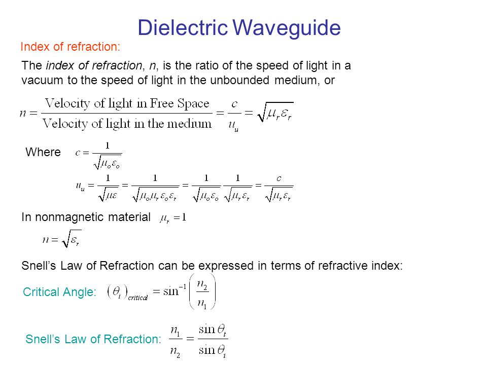 Dielectric Waveguide The index of refraction, n, is the ratio of the speed of light in a vacuum to the speed of light in the unbounded medium, or In n