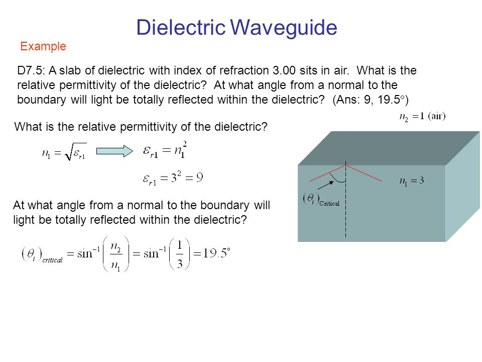 Dielectric Waveguide TE wave ExEx HyHy HzHz Using Snell's Law of refraction The reflection coefficient of a TE plane wave (See Chapter 5) is given by TE modes (50 mm thick dielectric of  r = 4 or n=2 operating at 4.5 GHz) TE wave LHS RHS LHS For this example only three TE modes are possible; A) TE 0 at  i = 74.4 , B) TE 1 at  i = 57.9 , and C) TE 2 at  i = 39.8 .