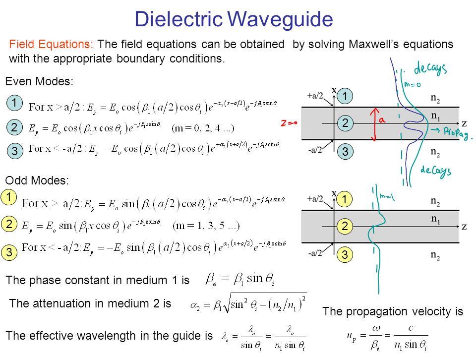 D7.6: Find e and u p at 4.5 GHz for the TE 0 mode in a 50 mm thick n 1 = 2.0 dielectric in air.