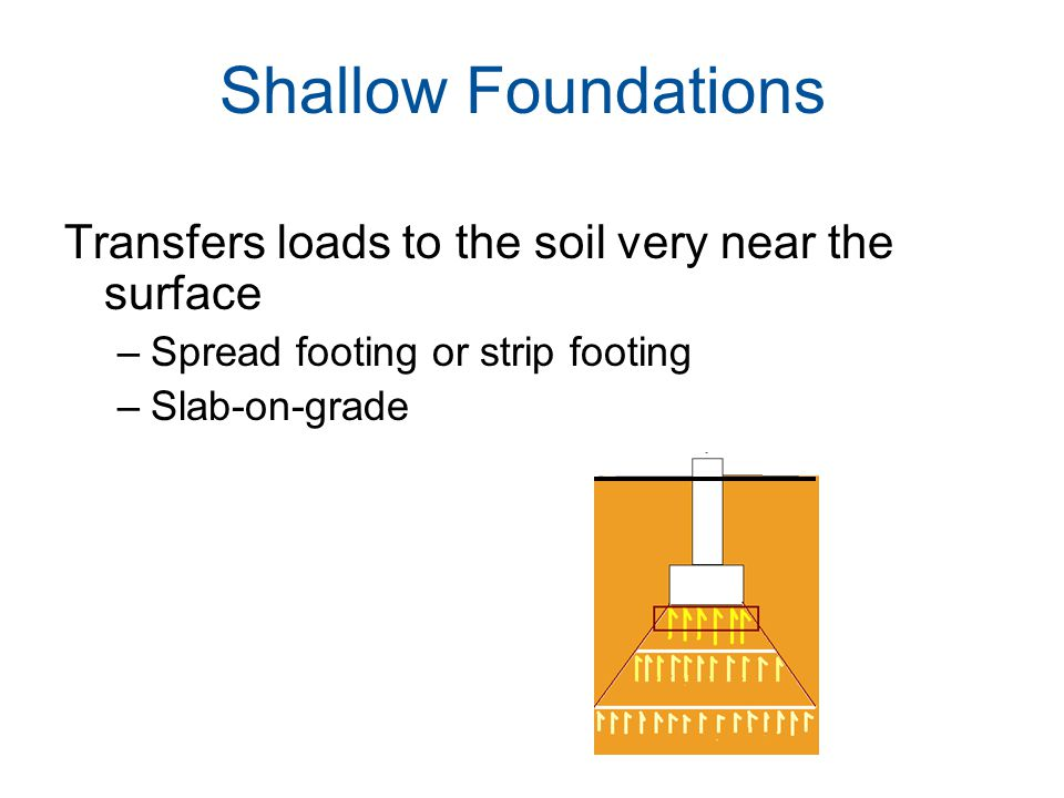Shallow Foundations Transfers loads to the soil very near the surface –Spread footing or strip footing –Slab-on-grade