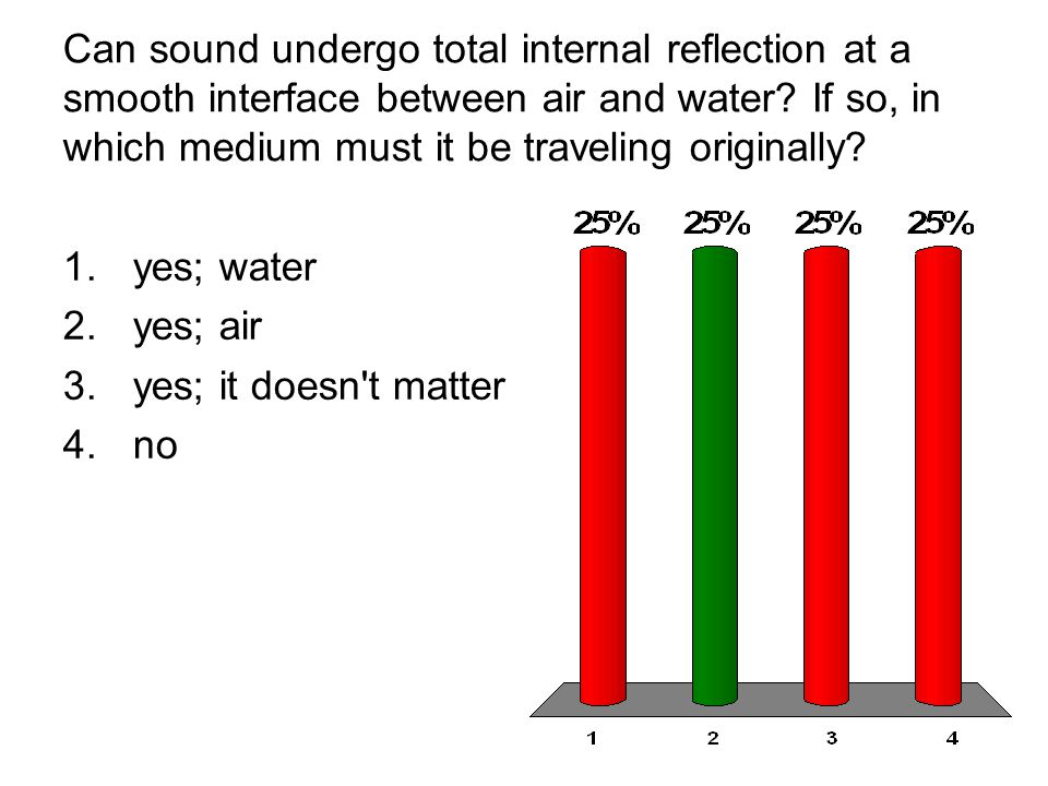 Can sound undergo total internal reflection at a smooth interface between air and water? If so, in which medium must it be traveling originally? 1.yes