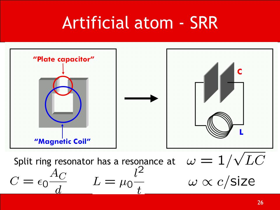 26 Artificial atom - SRR Split ring resonator has a resonance at