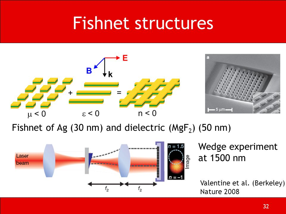 32 Fishnet structures Fishnet of Ag (30 nm) and dielectric (MgF 2 ) (50 nm) Wedge experiment at 1500 nm Valentine et al.