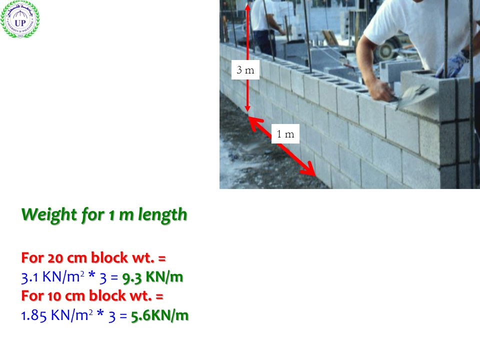 3 m 1 m Weight for 1 m length For 20 cm block wt.