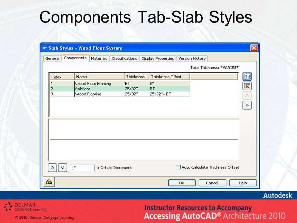 Components Tab-Slab Styles