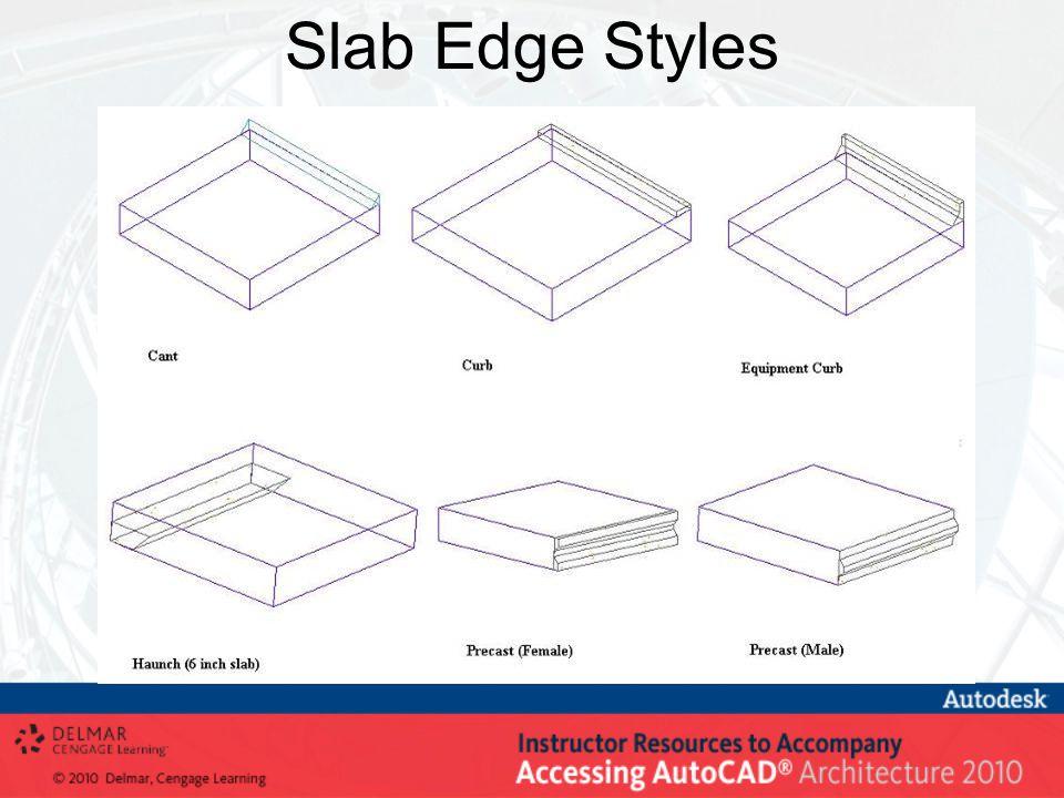 Slab Edge Styles