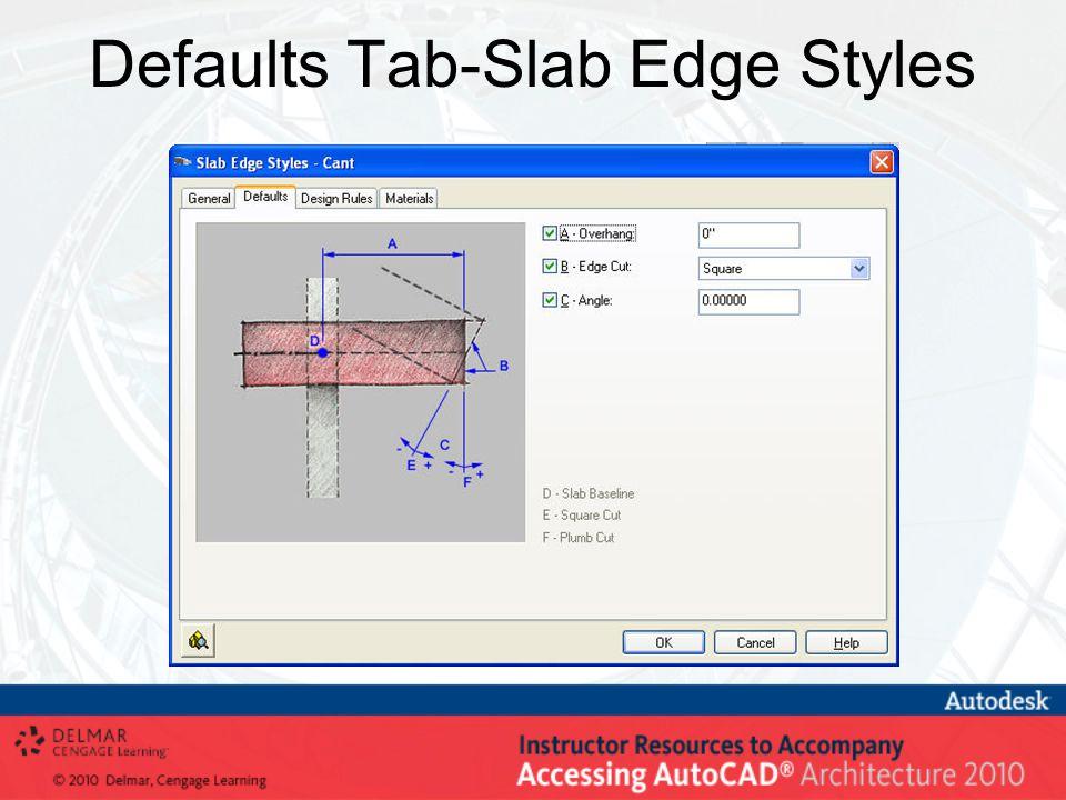 Defaults Tab-Slab Edge Styles