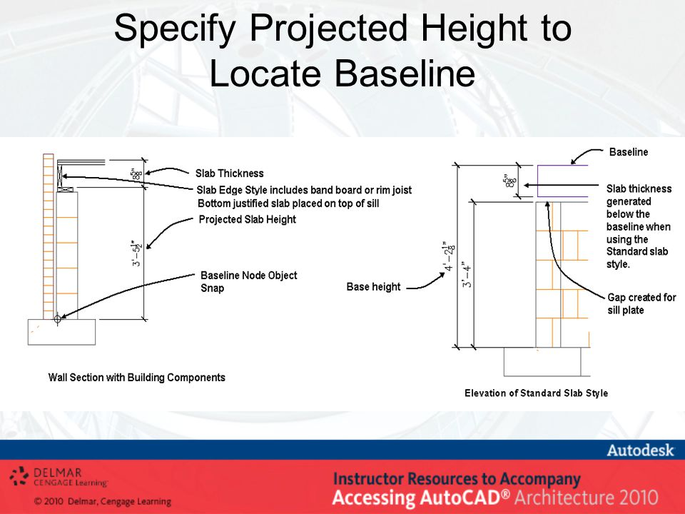 Specify Projected Height to Locate Baseline