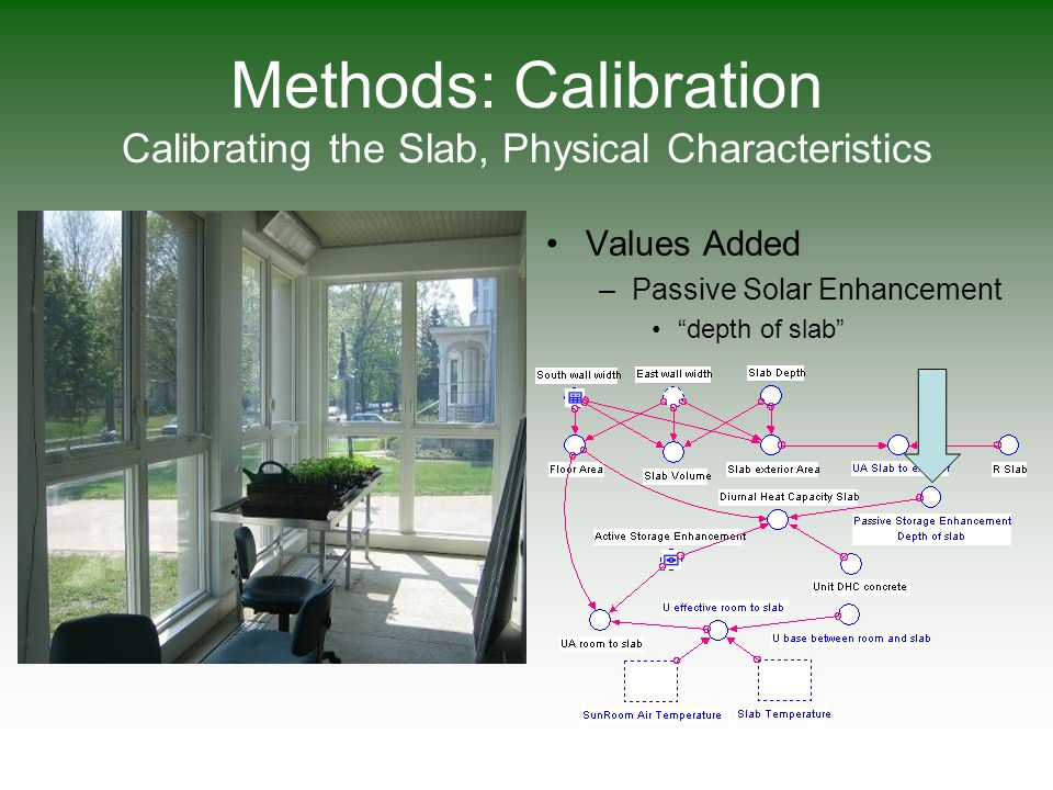 "Methods: Calibration Calibrating the Slab, Physical Characteristics Values Added –Passive Solar Enhancement ""depth of slab"""