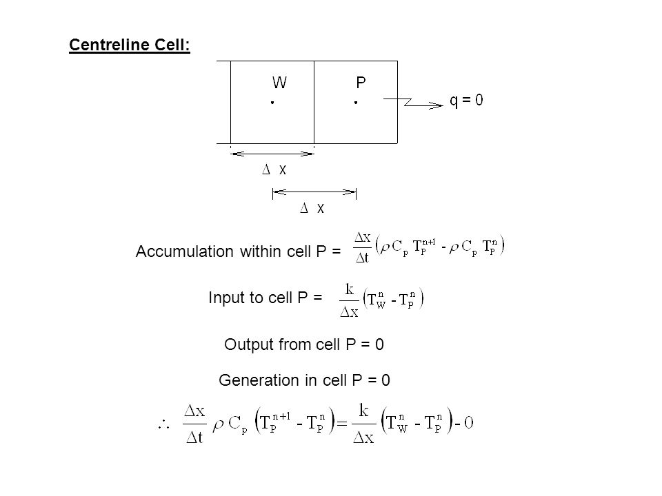 Centreline Cell: Accumulation within cell P = Input to cell P = Output from cell P = 0 Generation in cell P = 0