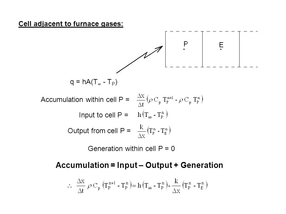 Cell adjacent to furnace gases: q = hA(T  - T P ) Accumulation within cell P = Input to cell P = Output from cell P = Generation within cell P = 0 Accumulation = Input – Output + Generation