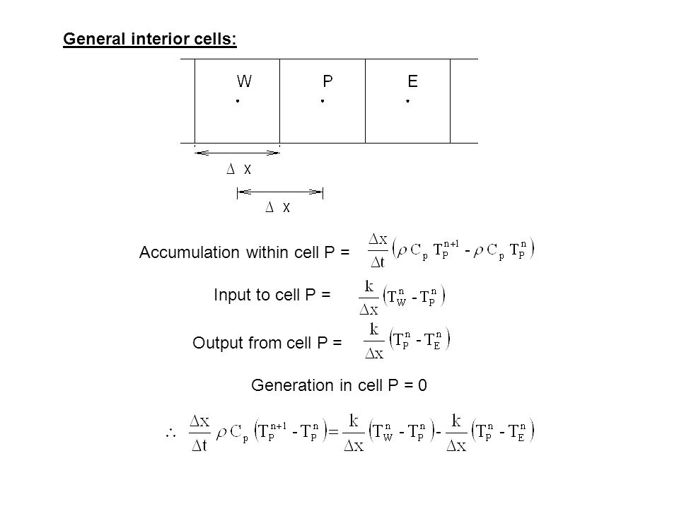General interior cells: Accumulation within cell P = Input to cell P = Output from cell P = Generation in cell P = 0