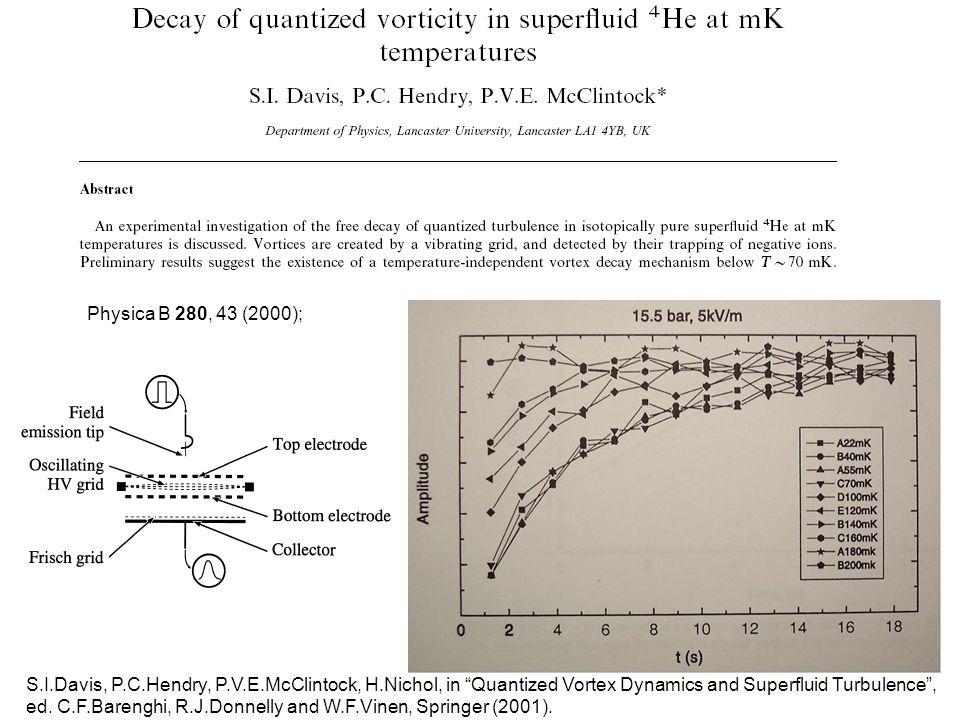 S.I.Davis, P.C.Hendry, P.V.E.McClintock, H.Nichol, in Quantized Vortex Dynamics and Superfluid Turbulence , ed.